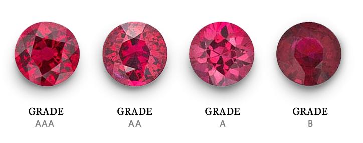 Farbgrade von Edelsteinen